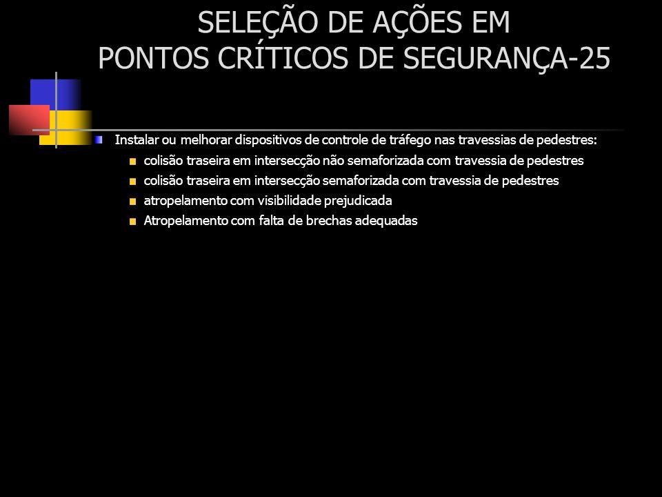 SELEÇÃO DE AÇÕES EM PONTOS CRÍTICOS DE SEGURANÇA-25 Instalar ou melhorar dispositivos de controle de tráfego nas travessias de pedestres: colisão tras