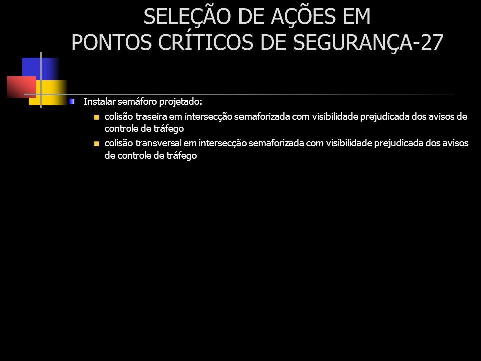 SELEÇÃO DE AÇÕES EM PONTOS CRÍTICOS DE SEGURANÇA-27 Instalar semáforo projetado: colisão traseira em intersecção semaforizada com visibilidade prejudi
