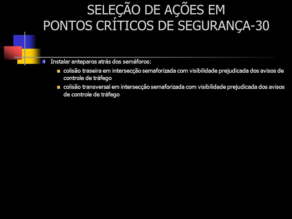 SELEÇÃO DE AÇÕES EM PONTOS CRÍTICOS DE SEGURANÇA-30 Instalar anteparos atrás dos semáforos: colisão traseira em intersecção semaforizada com visibilid