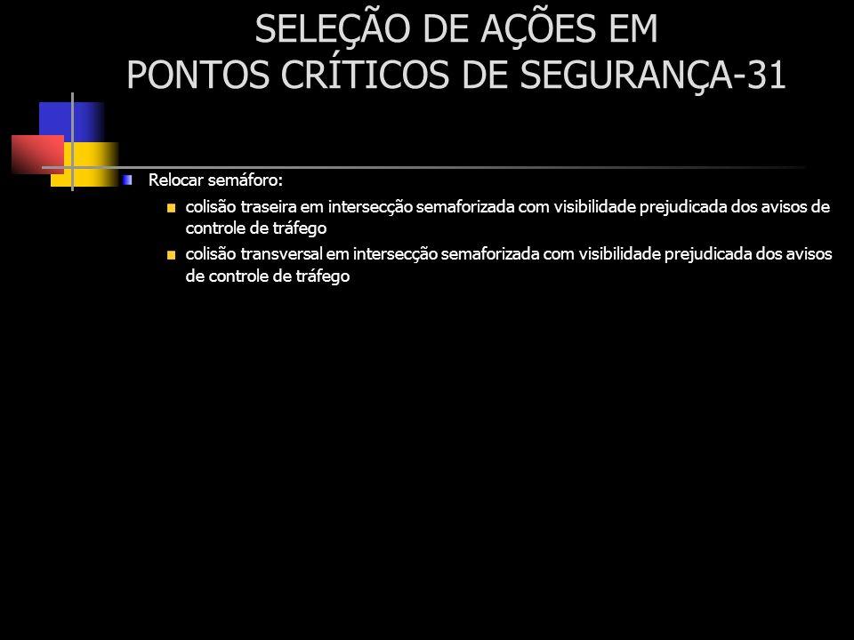 SELEÇÃO DE AÇÕES EM PONTOS CRÍTICOS DE SEGURANÇA-31 Relocar semáforo: colisão traseira em intersecção semaforizada com visibilidade prejudicada dos av