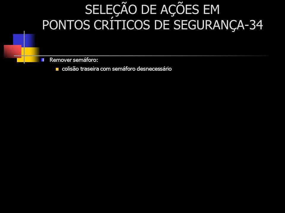 SELEÇÃO DE AÇÕES EM PONTOS CRÍTICOS DE SEGURANÇA-34 Remover semáforo: colisão traseira com semáforo desnecessário