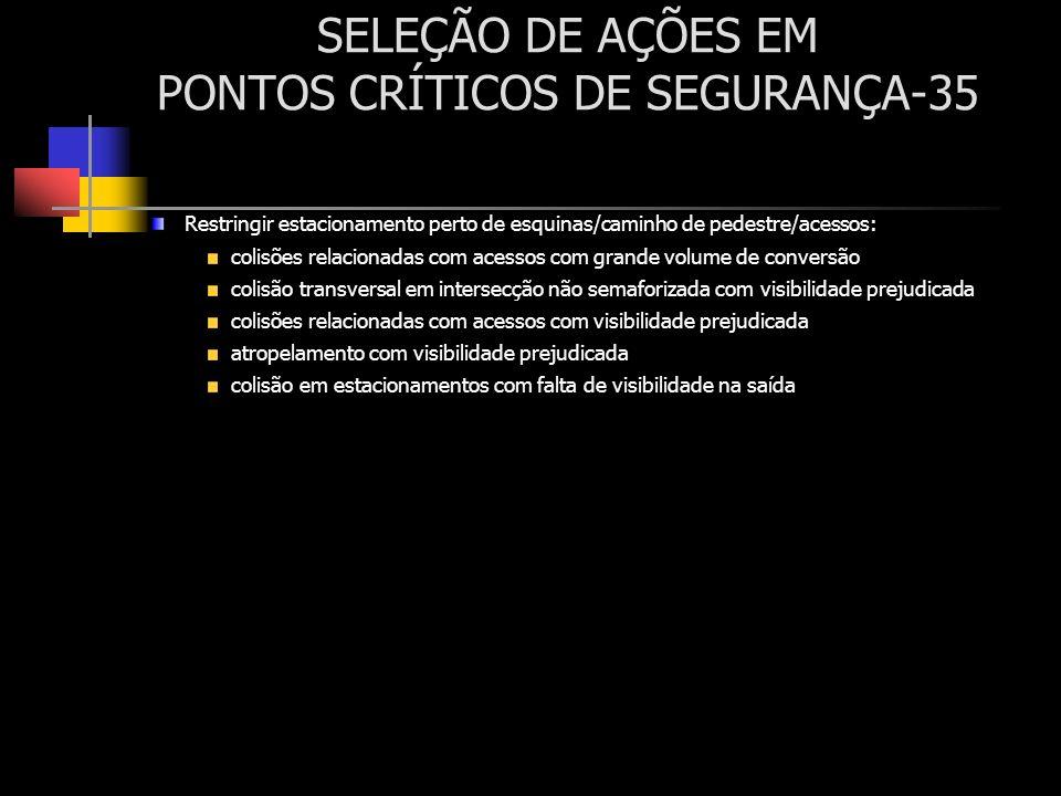 SELEÇÃO DE AÇÕES EM PONTOS CRÍTICOS DE SEGURANÇA-35 Restringir estacionamento perto de esquinas/caminho de pedestre/acessos: colisões relacionadas com
