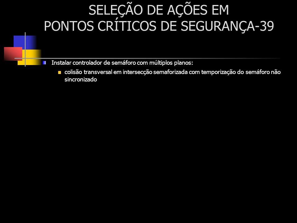 SELEÇÃO DE AÇÕES EM PONTOS CRÍTICOS DE SEGURANÇA-39 Instalar controlador de semáforo com múltiplos planos: colisão transversal em intersecção semafori