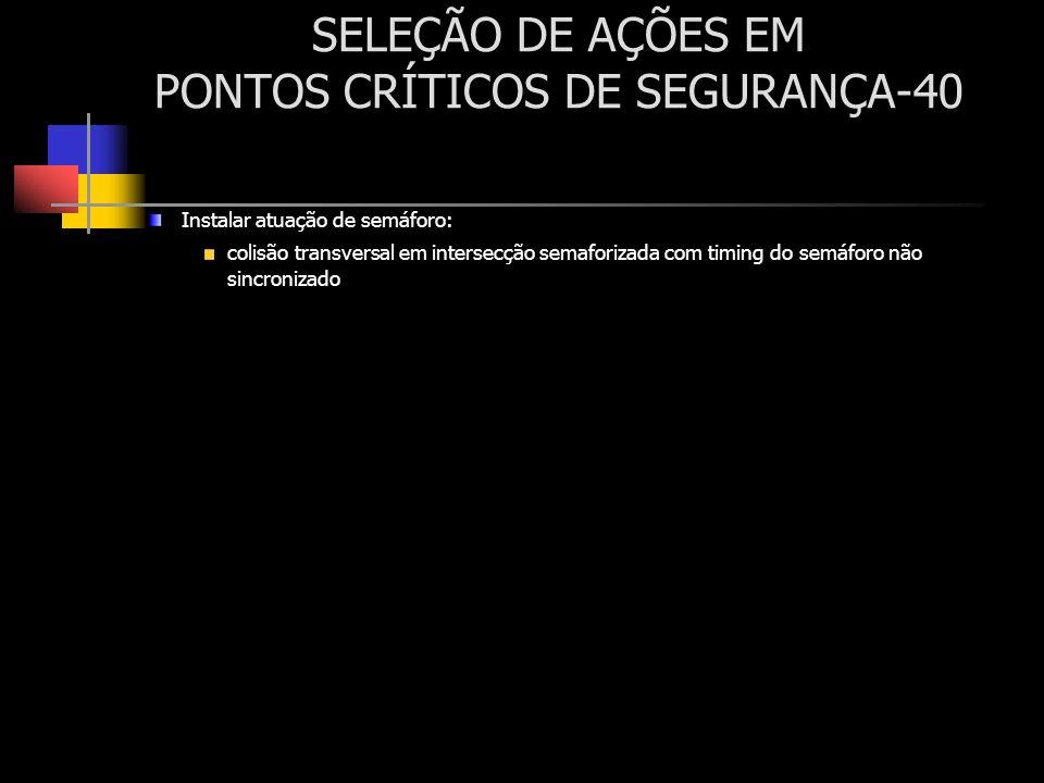 SELEÇÃO DE AÇÕES EM PONTOS CRÍTICOS DE SEGURANÇA-40 Instalar atuação de semáforo: colisão transversal em intersecção semaforizada com timing do semáfo