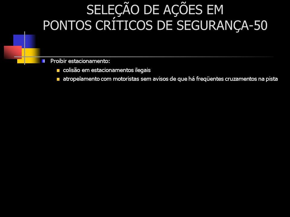 SELEÇÃO DE AÇÕES EM PONTOS CRÍTICOS DE SEGURANÇA-50 Proibir estacionamento: colisão em estacionamentos ilegais atropelamento com motoristas sem avisos