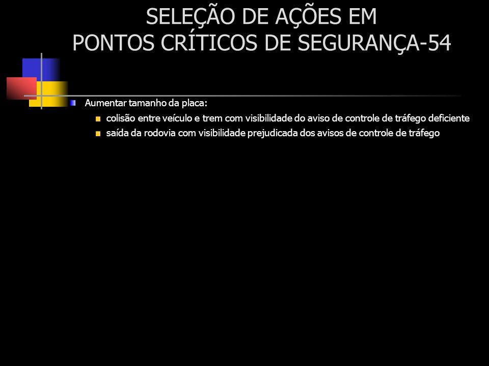 SELEÇÃO DE AÇÕES EM PONTOS CRÍTICOS DE SEGURANÇA-54 Aumentar tamanho da placa: colisão entre veículo e trem com visibilidade do aviso de controle de t