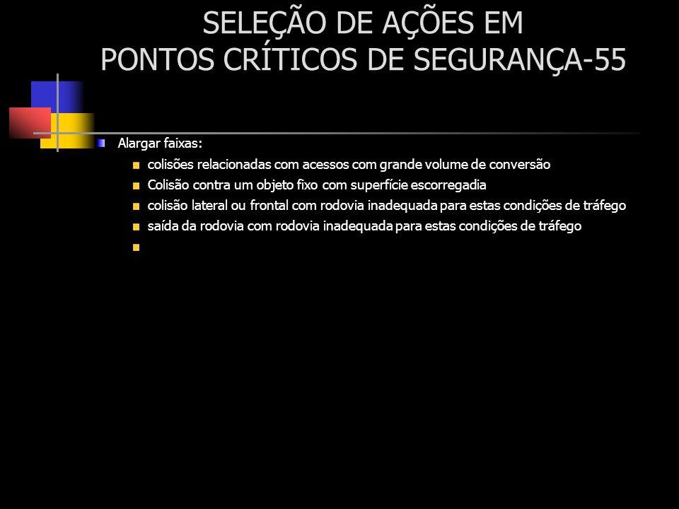 SELEÇÃO DE AÇÕES EM PONTOS CRÍTICOS DE SEGURANÇA-55 Alargar faixas: colisões relacionadas com acessos com grande volume de conversão Colisão contra um