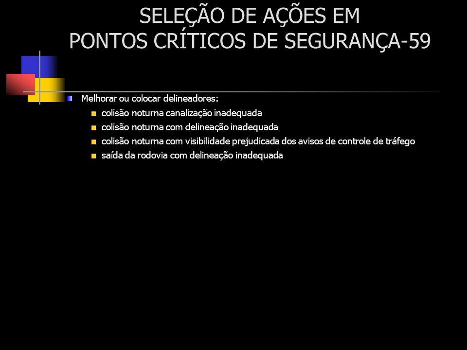 SELEÇÃO DE AÇÕES EM PONTOS CRÍTICOS DE SEGURANÇA-59 Melhorar ou colocar delineadores: colisão noturna canalização inadequada colisão noturna com delin