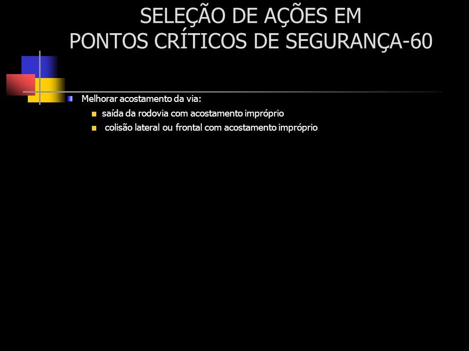 SELEÇÃO DE AÇÕES EM PONTOS CRÍTICOS DE SEGURANÇA-60 Melhorar acostamento da via: saída da rodovia com acostamento impróprio colisão lateral ou frontal