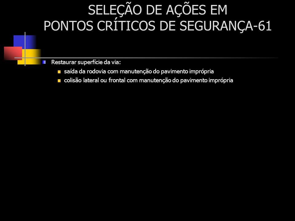 SELEÇÃO DE AÇÕES EM PONTOS CRÍTICOS DE SEGURANÇA-61 Restaurar superfície da via: saída da rodovia com manutenção do pavimento imprópria colisão latera