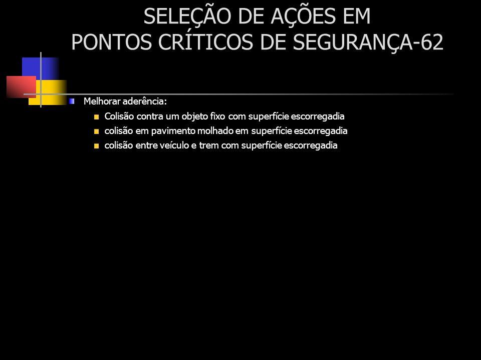 SELEÇÃO DE AÇÕES EM PONTOS CRÍTICOS DE SEGURANÇA-62 Melhorar aderência: Colisão contra um objeto fixo com superfície escorregadia colisão em pavimento