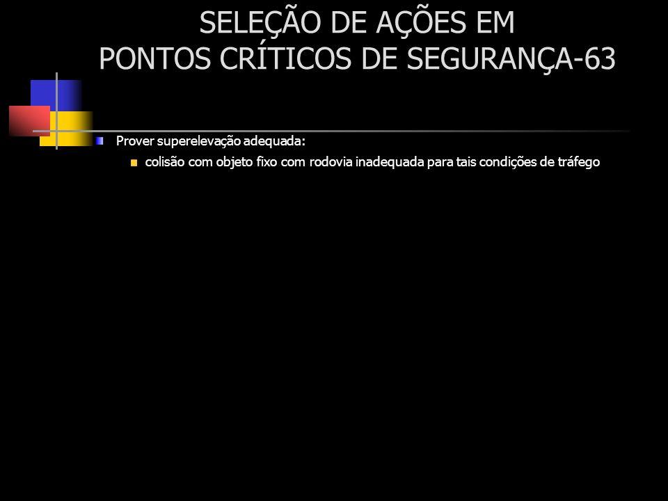 SELEÇÃO DE AÇÕES EM PONTOS CRÍTICOS DE SEGURANÇA-63 Prover superelevação adequada: colisão com objeto fixo com rodovia inadequada para tais condições
