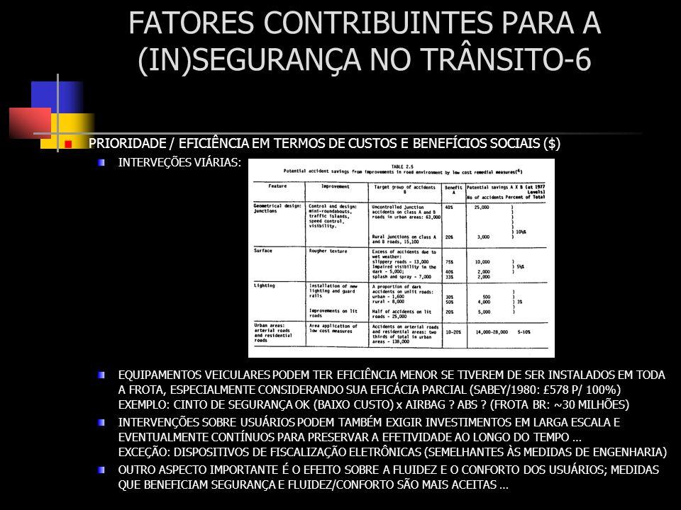 FATORES CONTRIBUINTES PARA A (IN)SEGURANÇA NO TRÂNSITO-6 PRIORIDADE / EFICIÊNCIA EM TERMOS DE CUSTOS E BENEFÍCIOS SOCIAIS ($) INTERVEÇÕES VIÁRIAS: EQU