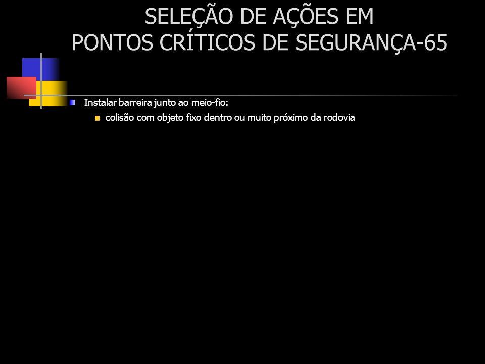 SELEÇÃO DE AÇÕES EM PONTOS CRÍTICOS DE SEGURANÇA-65 Instalar barreira junto ao meio-fio: colisão com objeto fixo dentro ou muito próximo da rodovia