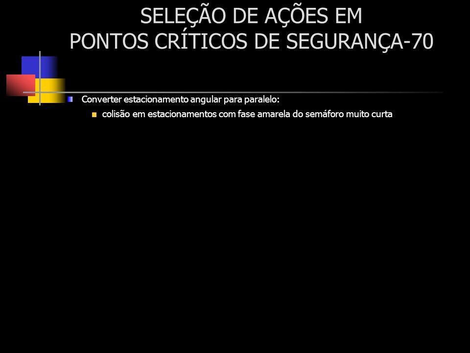 SELEÇÃO DE AÇÕES EM PONTOS CRÍTICOS DE SEGURANÇA-70 Converter estacionamento angular para paralelo: colisão em estacionamentos com fase amarela do sem