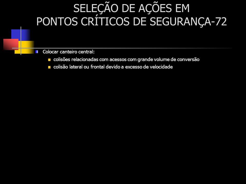 SELEÇÃO DE AÇÕES EM PONTOS CRÍTICOS DE SEGURANÇA-72 Colocar canteiro central: colisões relacionadas com acessos com grande volume de conversão colisão
