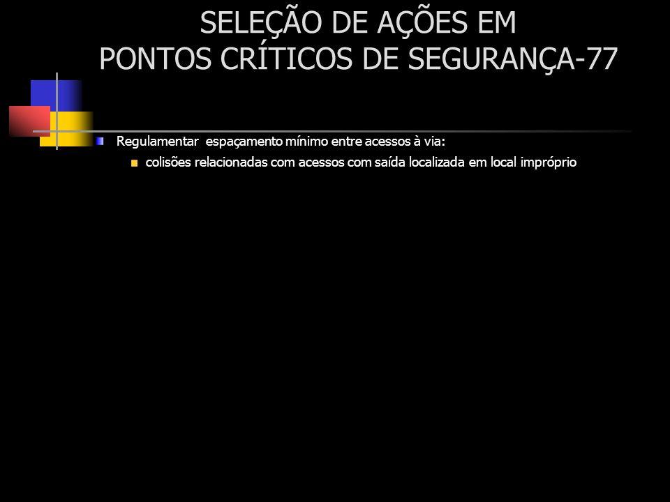 SELEÇÃO DE AÇÕES EM PONTOS CRÍTICOS DE SEGURANÇA-77 Regulamentar espaçamento mínimo entre acessos à via: colisões relacionadas com acessos com saída l