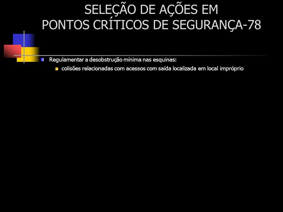 SELEÇÃO DE AÇÕES EM PONTOS CRÍTICOS DE SEGURANÇA-78 Regulamentar a desobstrução mínima nas esquinas: colisões relacionadas com acessos com saída local