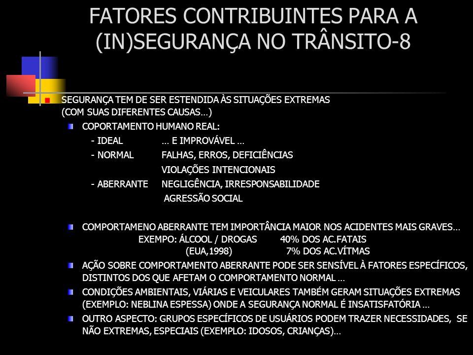 FATORES CONTRIBUINTES PARA A (IN)SEGURANÇA NO TRÂNSITO-8 SEGURANÇA TEM DE SER ESTENDIDA ÀS SITUAÇÕES EXTREMAS (COM SUAS DIFERENTES CAUSAS…) COPORTAMEN