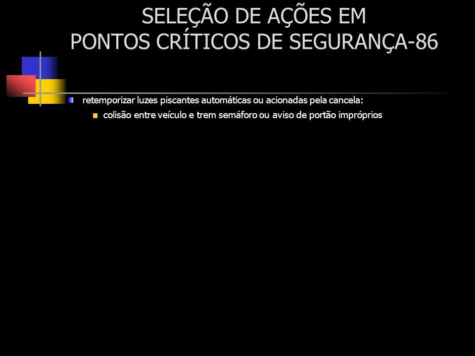 SELEÇÃO DE AÇÕES EM PONTOS CRÍTICOS DE SEGURANÇA-86 retemporizar luzes piscantes automáticas ou acionadas pela cancela: colisão entre veículo e trem s