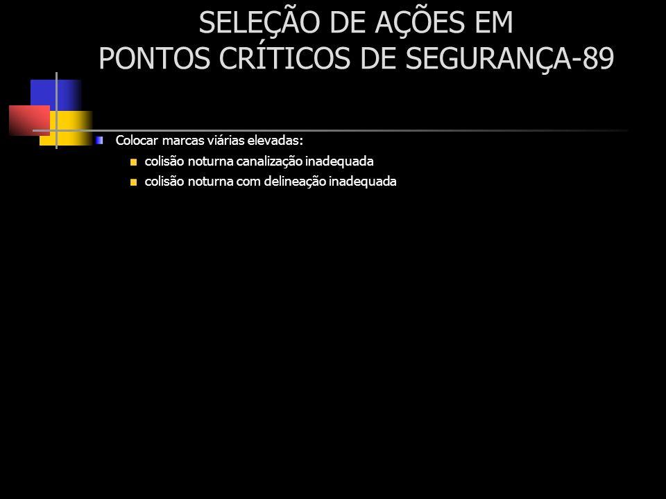 SELEÇÃO DE AÇÕES EM PONTOS CRÍTICOS DE SEGURANÇA-89 Colocar marcas viárias elevadas: colisão noturna canalização inadequada colisão noturna com deline