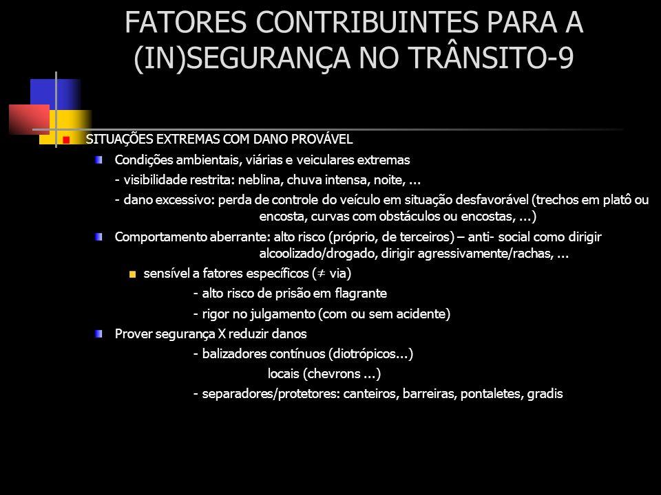 FATORES CONTRIBUINTES PARA A (IN)SEGURANÇA NO TRÂNSITO-9 SITUAÇÕES EXTREMAS COM DANO PROVÁVEL Condições ambientais, viárias e veiculares extremas - vi