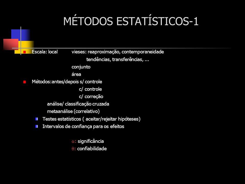 MÉTODOS ESTATÍSTICOS-1 Escala: localvieses: reaproximação, contemporaneidade tendências, transferências,... conjunto área Métodos:antes/depois s/ cont