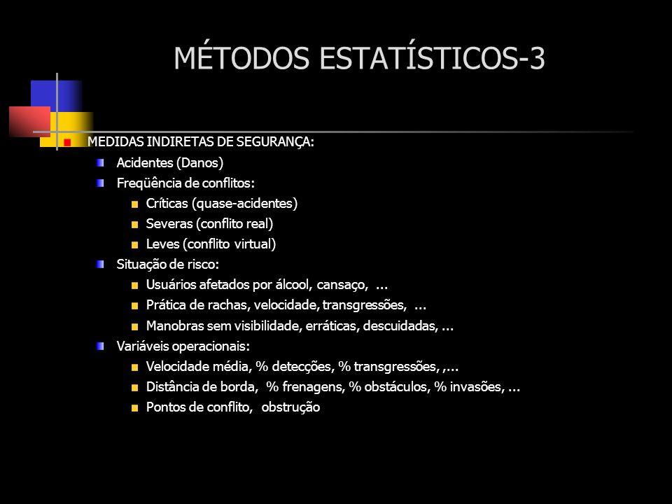 MÉTODOS ESTATÍSTICOS-3 MEDIDAS INDIRETAS DE SEGURANÇA: Acidentes (Danos) Freqüência de conflitos: Críticas (quase-acidentes) Severas (conflito real) L