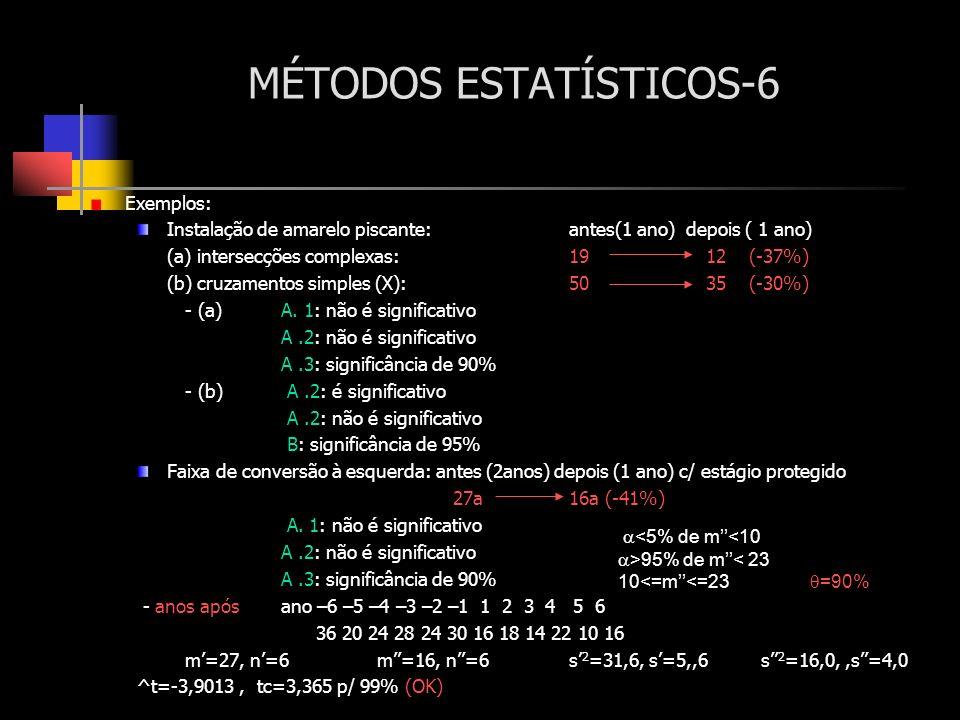 MÉTODOS ESTATÍSTICOS-6 Exemplos: Instalação de amarelo piscante:antes(1 ano) depois ( 1 ano) (a) intersecções complexas:19 12 (-37%) (b) cruzamentos s