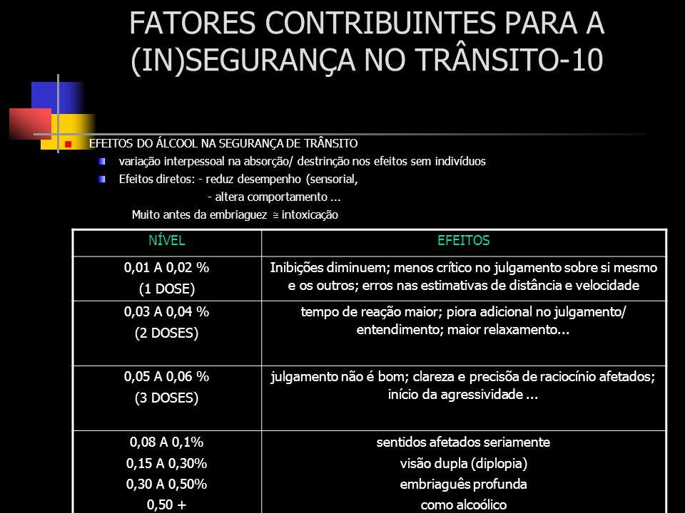 FATORES CONTRIBUINTES PARA A (IN)SEGURANÇA NO TRÂNSITO-10 EFEITOS DO ÁLCOOL NA SEGURANÇA DE TRÂNSITO variação interpessoal na absorção/ destrinção nos