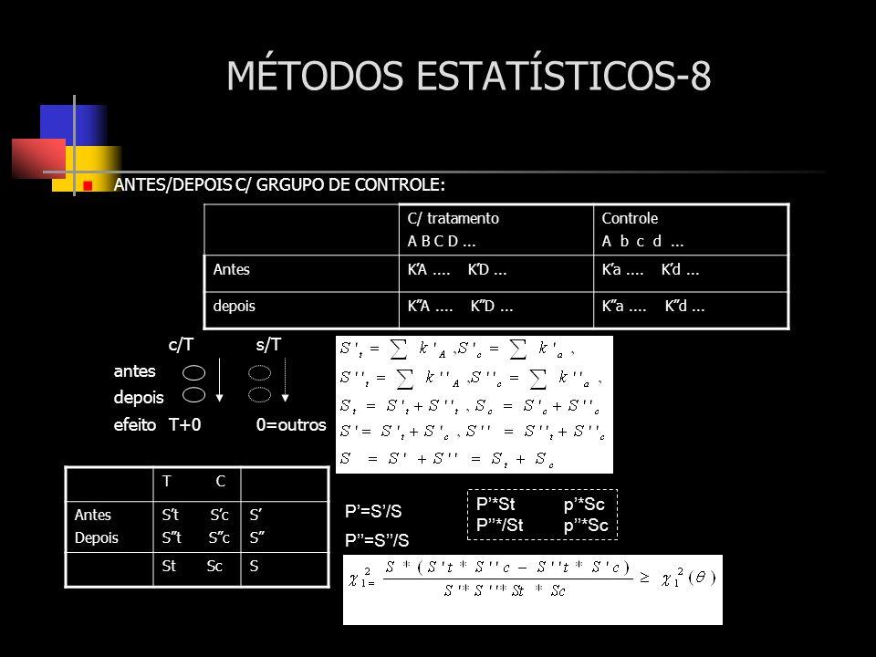 MÉTODOS ESTATÍSTICOS-8 ANTES/DEPOIS C/ GRGUPO DE CONTROLE: c/Ts/T antes depois efeitoT+00=outros C/ tratamento A B C D... Controle A b c d... AntesKA.
