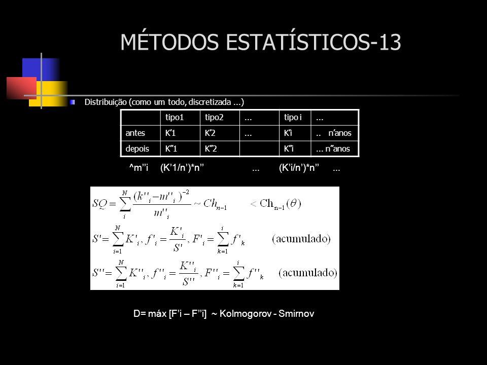 MÉTODOS ESTATÍSTICOS-13 Distribuição (como um todo, discretizada...) tipo1tipo2...tipo i... antesK1K2...Ki.. nanos depoisK1K2Ki... nanos ^mi(Ki/n)*n(K
