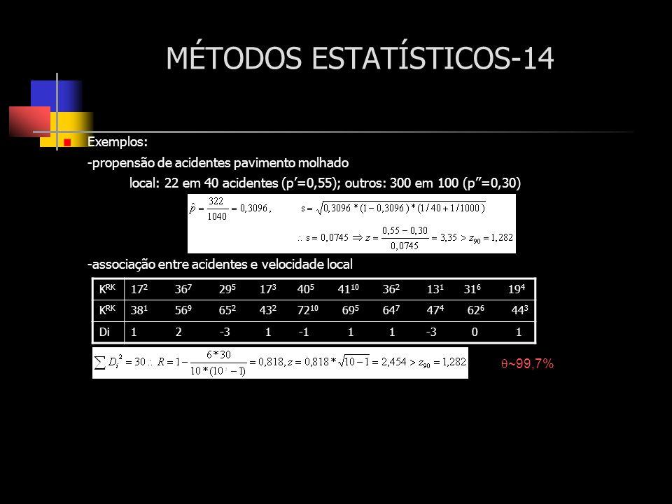MÉTODOS ESTATÍSTICOS-14 Exemplos: -propensão de acidentes pavimento molhado local: 22 em 40 acidentes (p=0,55); outros: 300 em 100 (p=0,30) -associaçã