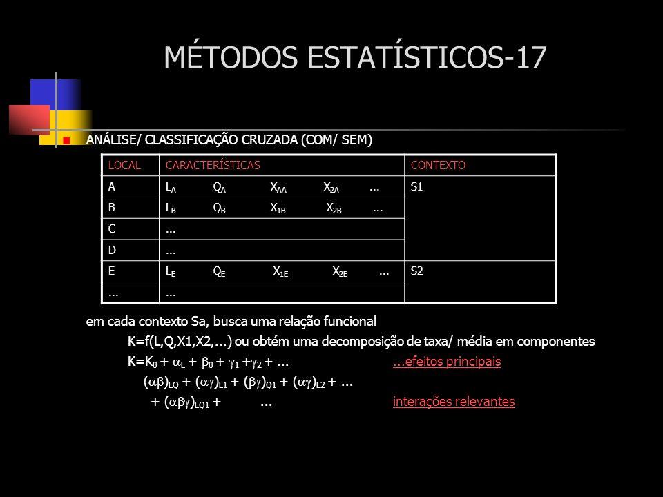 MÉTODOS ESTATÍSTICOS-17 ANÁLISE/ CLASSIFICAÇÃO CRUZADA (COM/ SEM) em cada contexto Sa, busca uma relação funcional K=f(L,Q,X1,X2,...) ou obtém uma dec