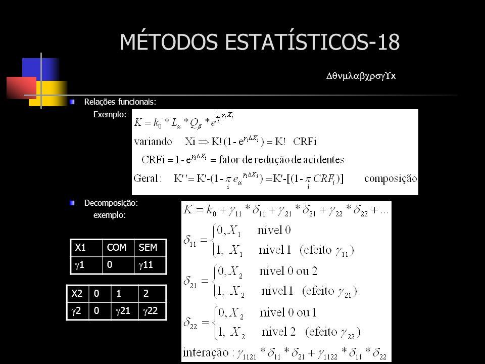 MÉTODOS ESTATÍSTICOS-18 Relações funcionais: Exemplo: Decomposição: exemplo: X1COMSEM 10 11 x X2012 20 21 22