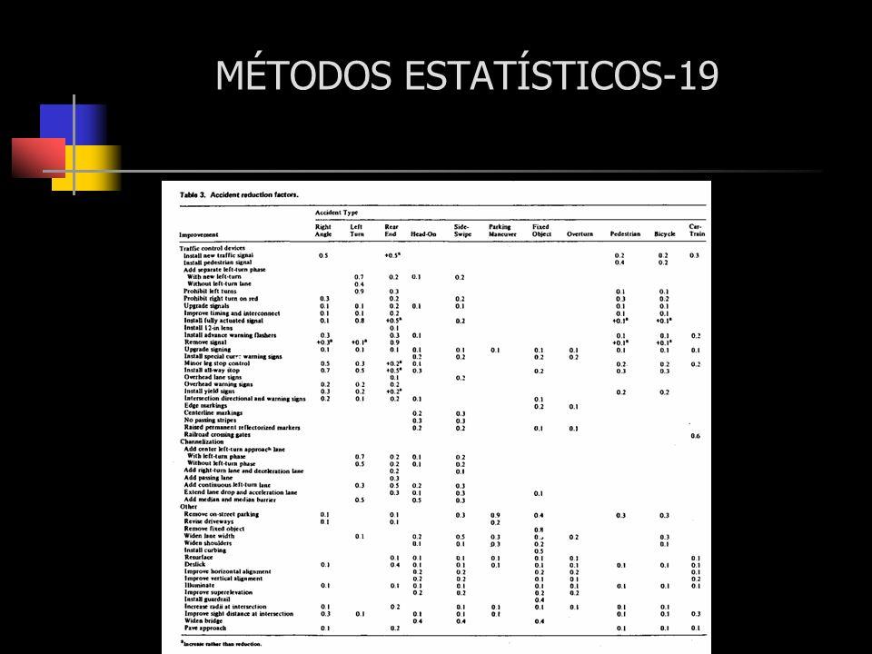 MÉTODOS ESTATÍSTICOS-19