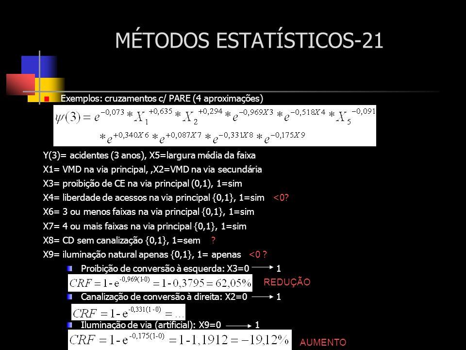 MÉTODOS ESTATÍSTICOS-21 Exemplos: cruzamentos c/ PARE (4 aproximações) Y(3)= acidentes (3 anos), X5=largura média da faixa X1= VMD na via principal,,X
