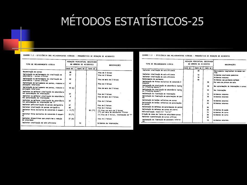 MÉTODOS ESTATÍSTICOS-25