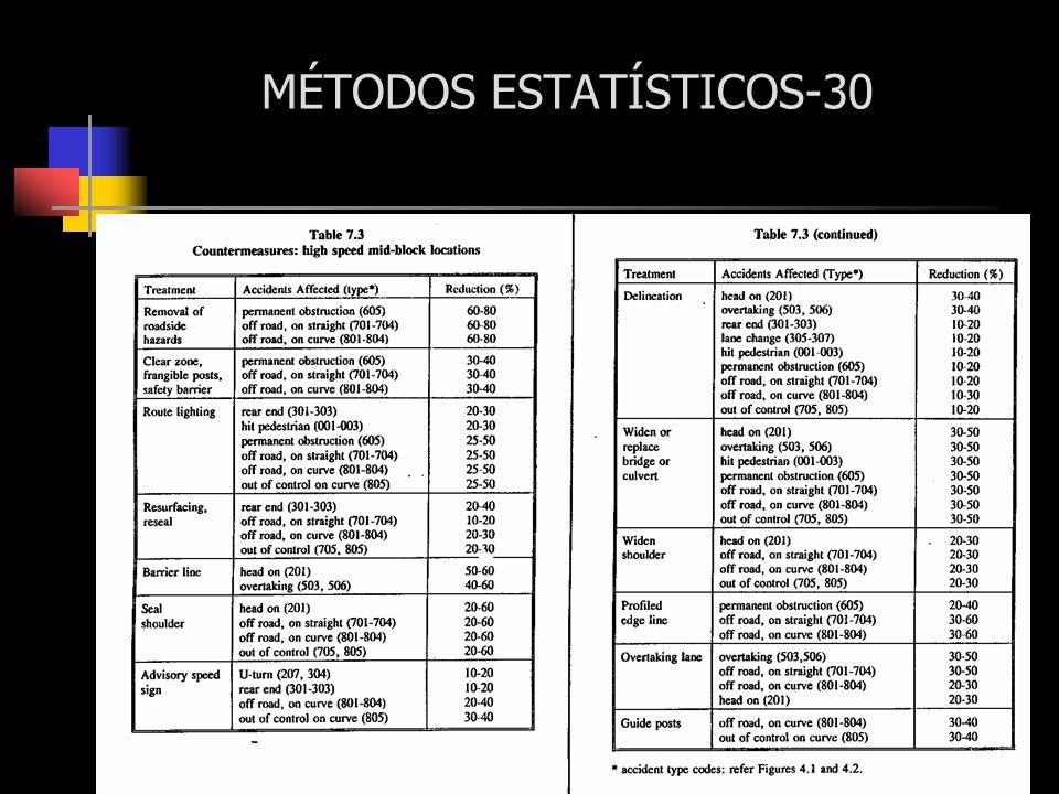 MÉTODOS ESTATÍSTICOS-30