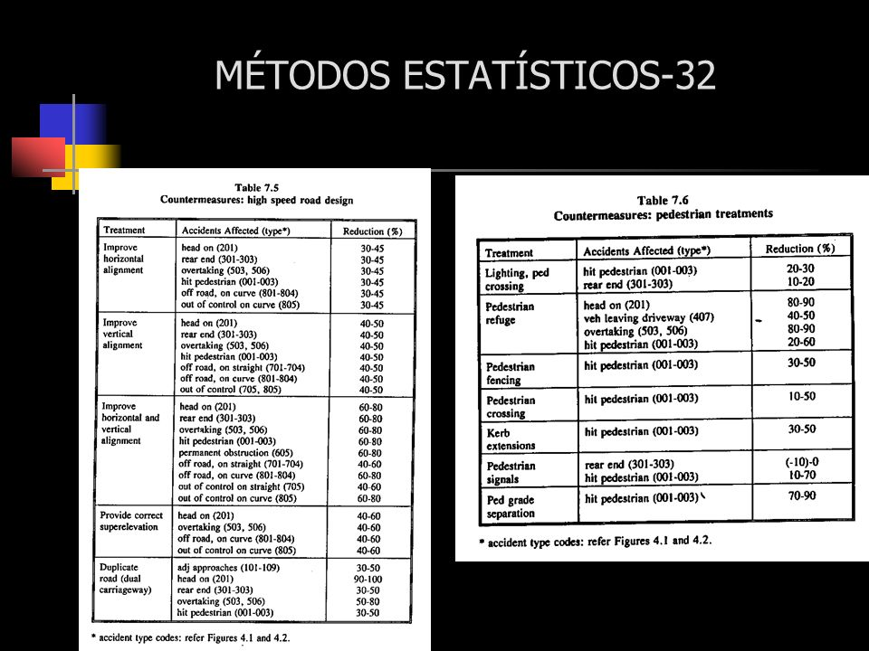 MÉTODOS ESTATÍSTICOS-32