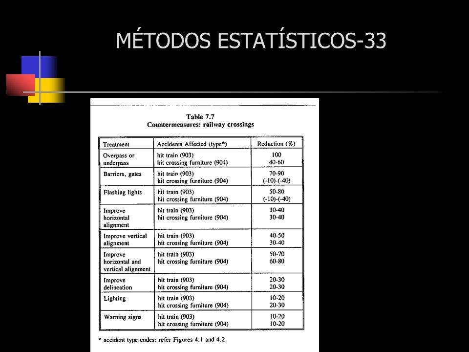 MÉTODOS ESTATÍSTICOS-33