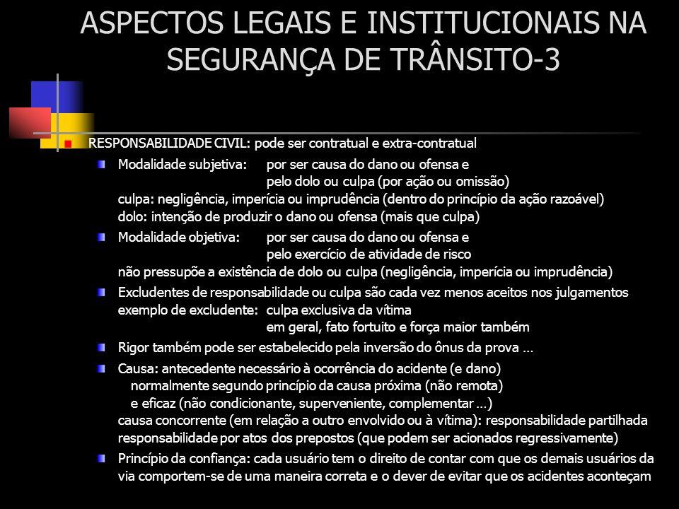 ASPECTOS LEGAIS E INSTITUCIONAIS NA SEGURANÇA DE TRÂNSITO-3 RESPONSABILIDADE CIVIL: pode ser contratual e extra-contratual Modalidade subjetiva: por s
