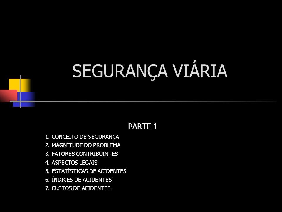 SEGURANÇA VIÁRIA PARTE 1 1. CONCEITO DE SEGURANÇA 2. MAGNITUDE DO PROBLEMA 3. FATORES CONTRIBUINTES 4. ASPECTOS LEGAIS 5. ESTATÍSTICAS DE ACIDENTES 6.