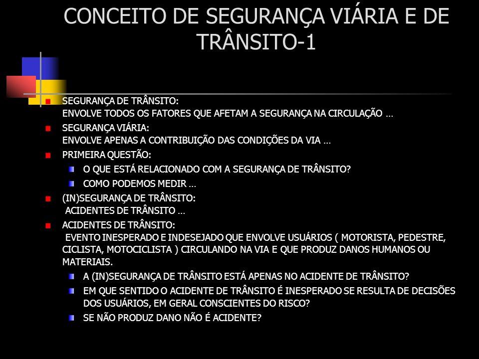 FATORES CONTRIBUINTES PARA A (IN)SEGURANÇA NO TRÂNSITO-1 DIFERENTES CAMPOS ENVOLVIDOS: USUÁRIO: EDUCAÇÃO, INFORMAÇÃO, REPRESSÃO (POLICIAMENTO, MULTAS…) SEG.
