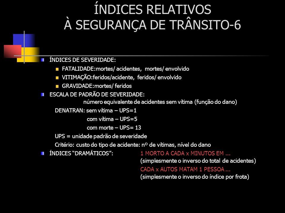 ÍNDICES RELATIVOS À SEGURANÇA DE TRÂNSITO-6 ÍNDICES DE SEVERIDADE: FATALIDADE:mortes/ acidentes, mortes/ envolvido VITIMAÇÃO:feridos/acidente, feridos