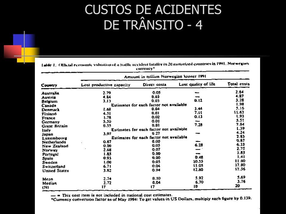 CUSTOS DE ACIDENTES DE TRÂNSITO - 4