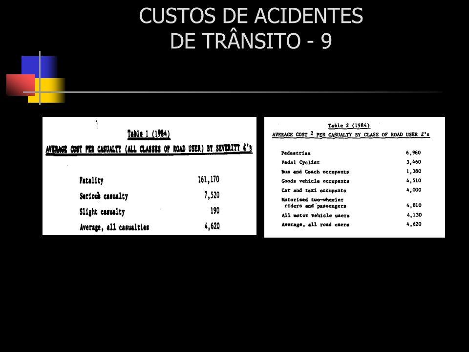 CUSTOS DE ACIDENTES DE TRÂNSITO - 9