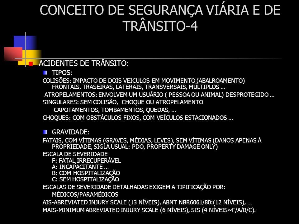 ACIDENTE: EVENTO ALEATÓRIO E MULTI CAUSAL FATORES CONTRIBUINTES X CAUSAS CAUSA REMOTAS: PESSOAIS, SOCIAIS CAUSAS IMEDIATAS: CONDIÇÕES, AÇÕES FREQUENCIA IMPORTÂNCIA / EFICÁCIA (Δ ) IMPORTÂNCIA = PRIORIDADE / EFICIÊNCIA ($) CONTEXTO,AMBIENTE 3 VIAUSUÁRIOVEÍCULO 2 324 27 65 57 4 6 2 2 1 1 1 UK US FATORES CONTRIBUINTES PARA A (IN)SEGURANÇA NO TRÂNSITO-4 28/34 95/948/12 VIA USUÁRIO VEÍCULO 3 : 10 : 1