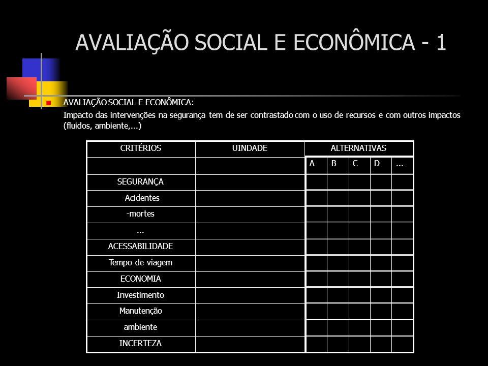 AVALIAÇÃO SOCIAL E ECONÔMICA - 1 AVALIAÇÃO SOCIAL E ECONÔMICA: Impacto das intervenções na segurança tem de ser contrastado com o uso de recursos e co