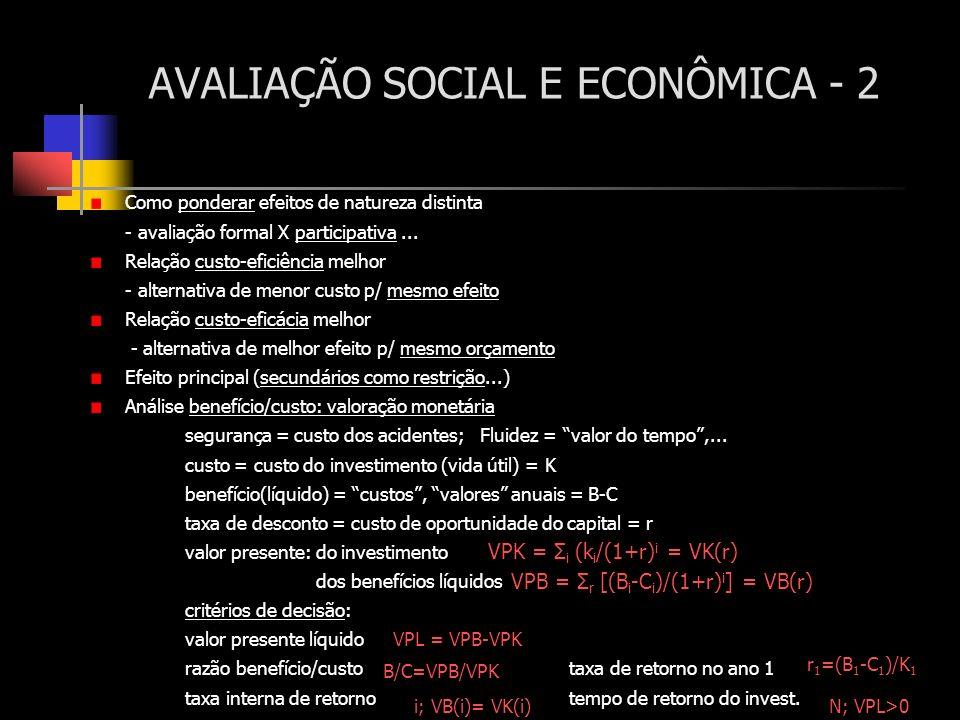 AVALIAÇÃO SOCIAL E ECONÔMICA - 2 Como ponderar efeitos de natureza distinta - avaliação formal X participativa... Relação custo-eficiência melhor - al